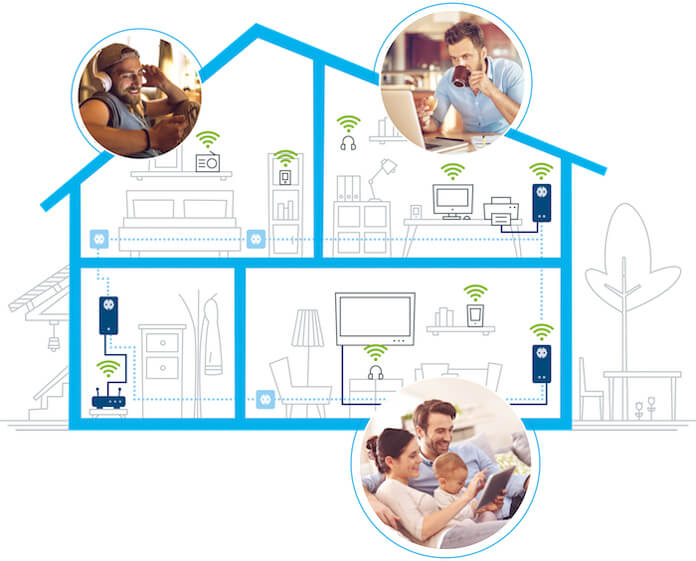 Devolo Multiroom WiFi - Plan